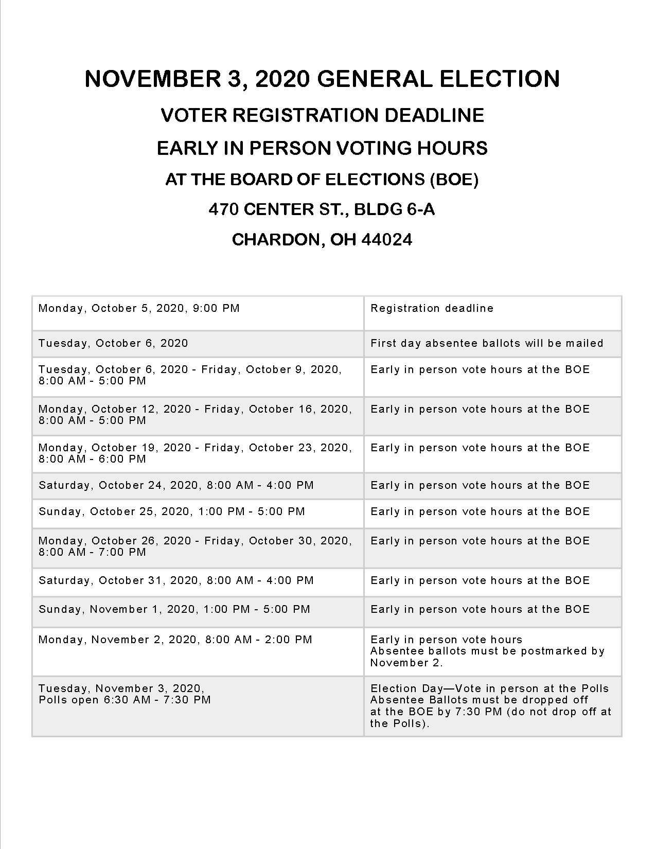 Geauga County BOE Early Voting Information